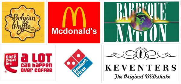 Top Food brands at Forum Celebration Mall, Udaipur.